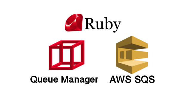 Abstrair AWS SQS no Ruby